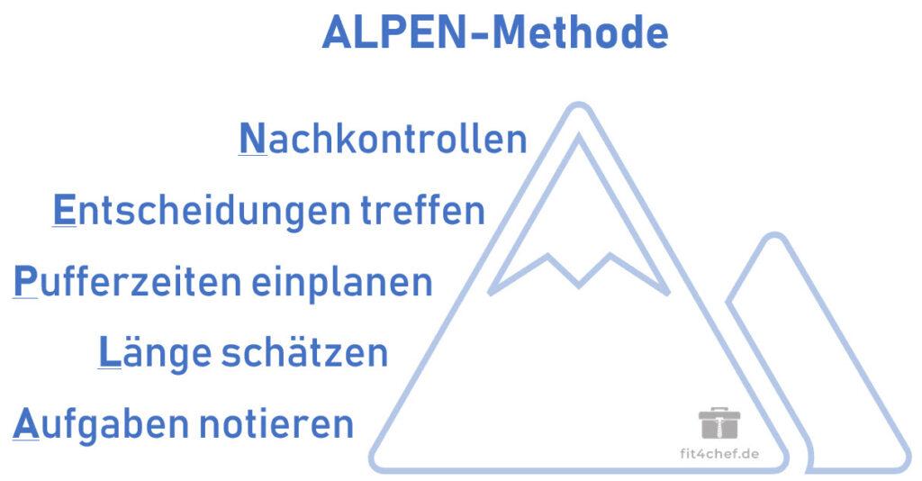 ALPEN-Methode